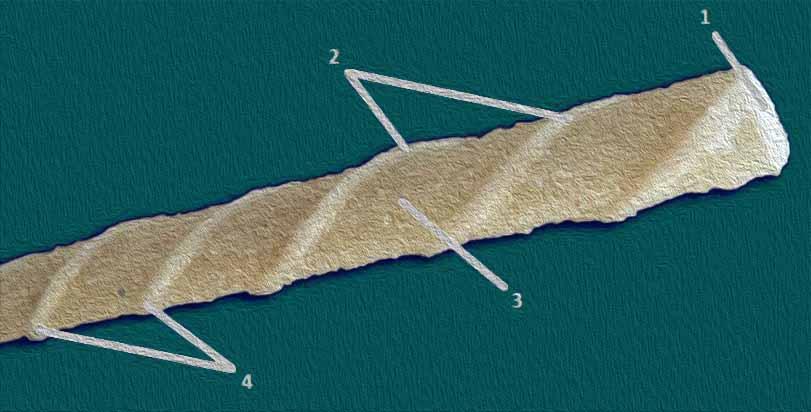 структура композитной арматуры
