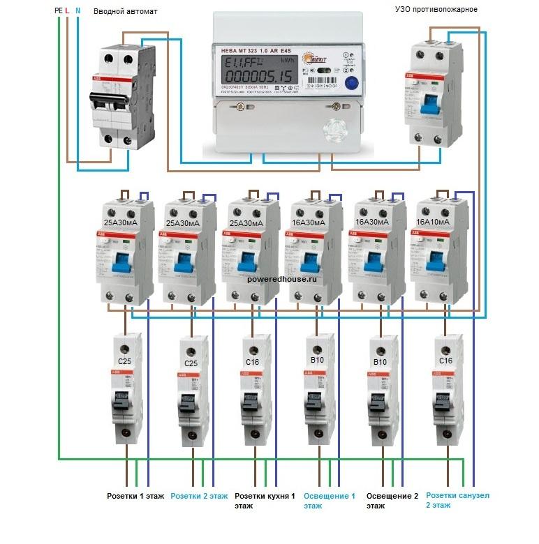 Схема подключения УЗО и автоматов в электрощите