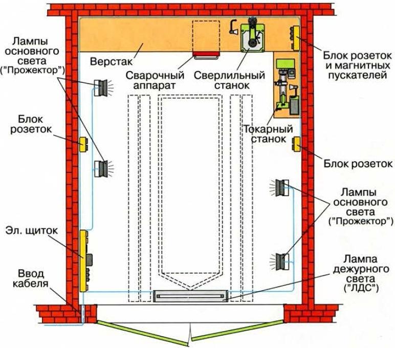 Схема размещения электрооборудования гаража