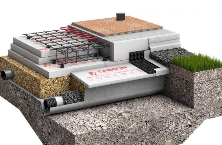 Шведская плита утепленная - технология, расчет и особенности монтажа