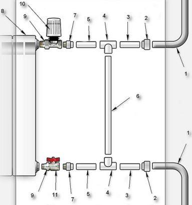 байпасный узел из полипропиленовых труб