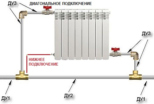 схема монтажа байпаса при диагональном подключении радиатора