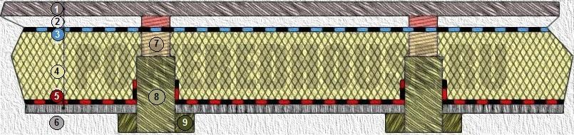 пароизоляция цоколя схема