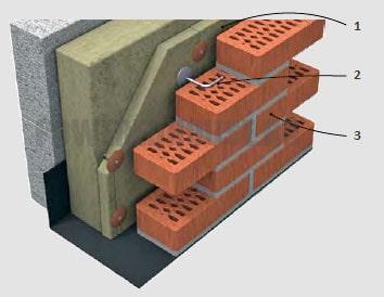 трехслойная стена с утеплителем из минеральной ваты