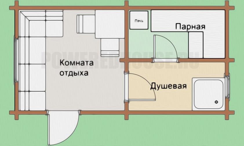 планировка небольшой бани