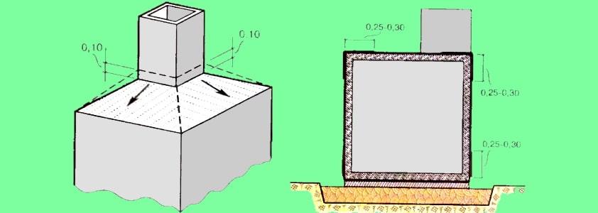 гидроизоляция стен и перекрытия погреба на участке