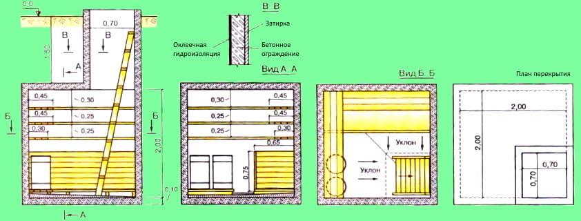 планировка погреба на даче