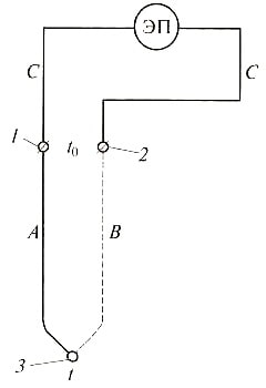 схема термоэлектрического пирометра