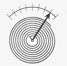 спиральный биметаллический термометр