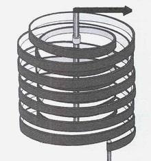 термометр с многоступенчатой спиралью