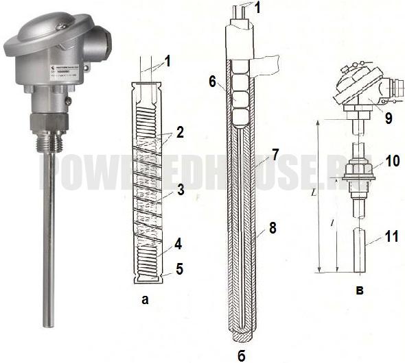 конструкция платинового термометра сопротивления