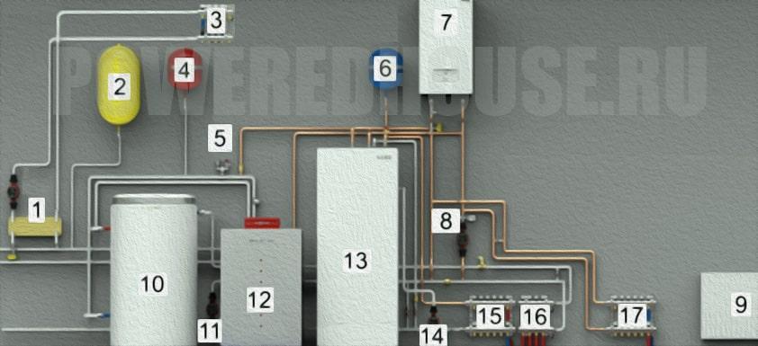 схема подключения теплового насоса для отопления и горячего водоснабжения дома