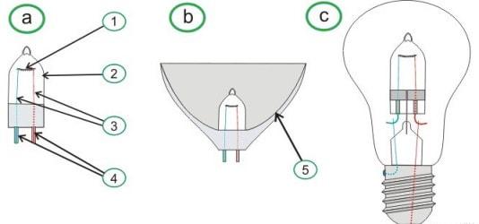 конструкция галогенной лампы
