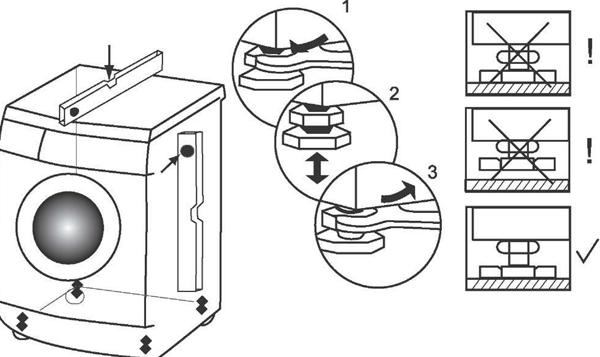 выравнивание стиральной машины