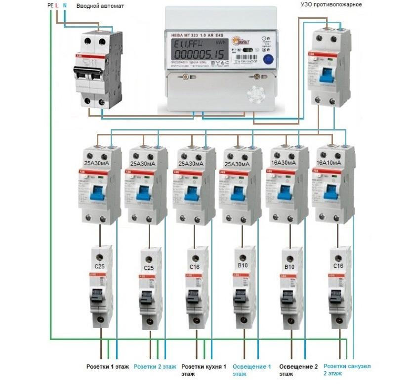 cхема подключения УЗО и автоматов в электрощите