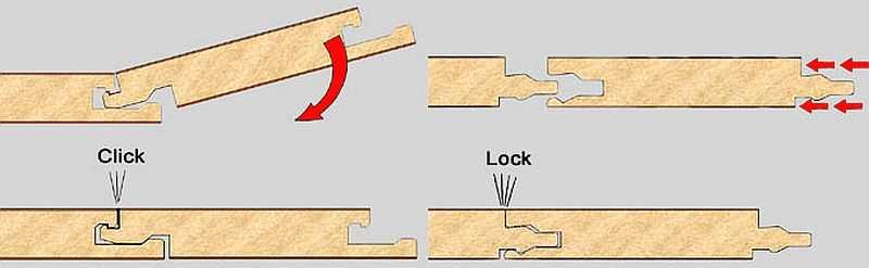 Типы замков ламината