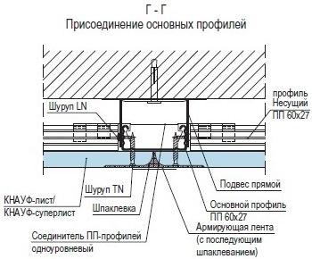 Потолок П113