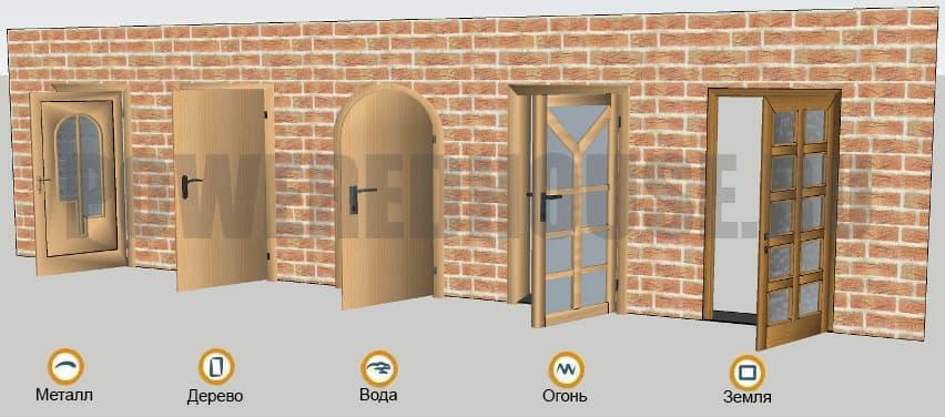 дверь по фен шуй - форма