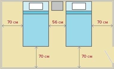 расстояние между кроватями в спальне