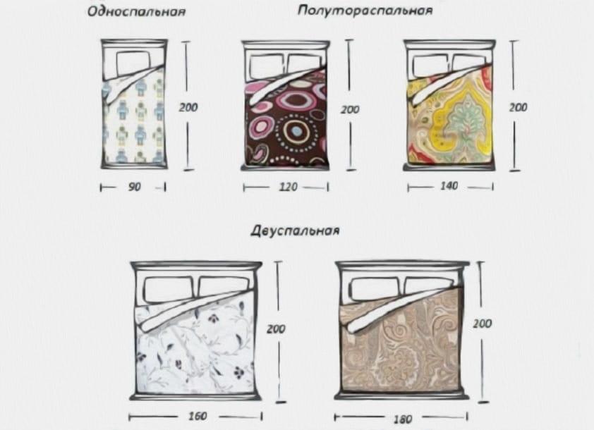 типовые размеры кроватей