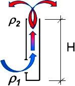 напор гравитационной вентиляции