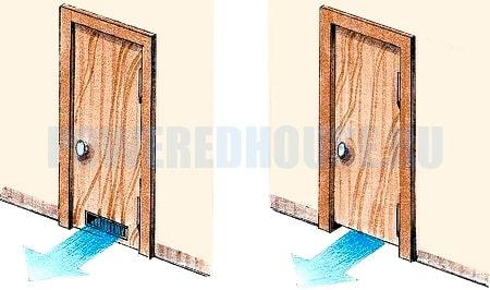 вентиляция через двери