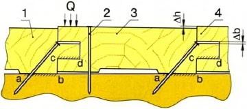 под нагрузкой незакрепленный край доски сдвигается вниз до контакта с лагой