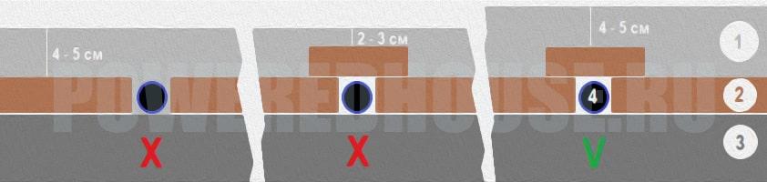 шумоизоляция пола базальтовыми плитами