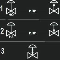 условные графические обозначения арматуры по виду действия при прекращении подачи энергии