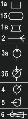 условные графические обозначения элементов баков и насосов