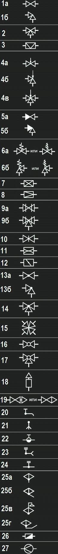 условные графические обозначения основной трубопроводной арматуры