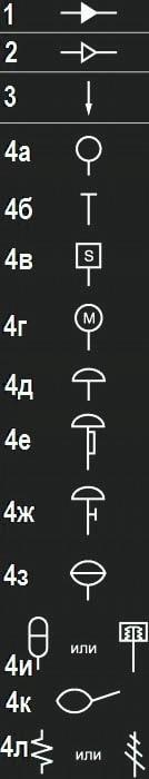 условные графические обозначения направления потока жидкости, газа, регулирования, элементов привода, применяемые в схемах