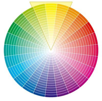 желтый цвет на цветовом круге