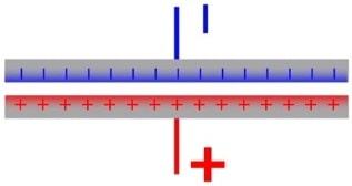 накопление заряда в конденсаторе