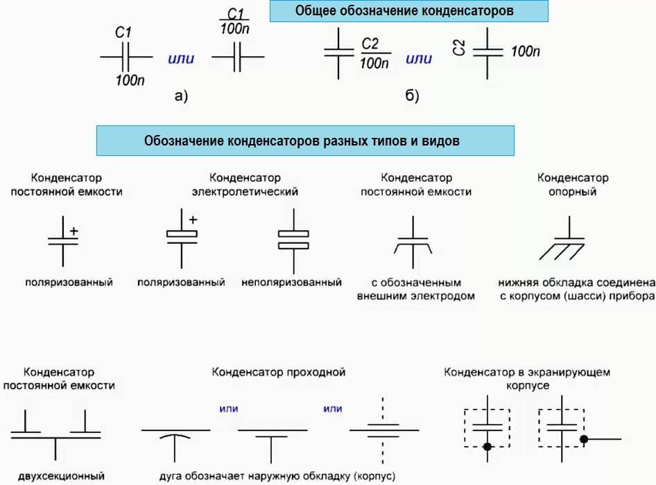 обозначение конденсаторов разных типов и видов