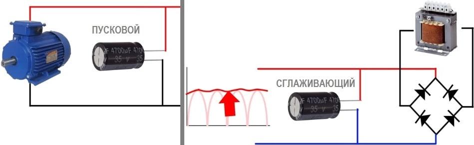 конденсатор пусковой и сглаживающий