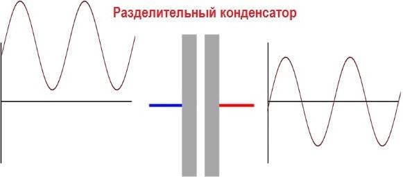 разделительный конденсатор