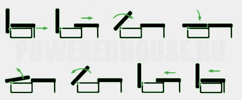 механизм трансформации дивана еврокнижка