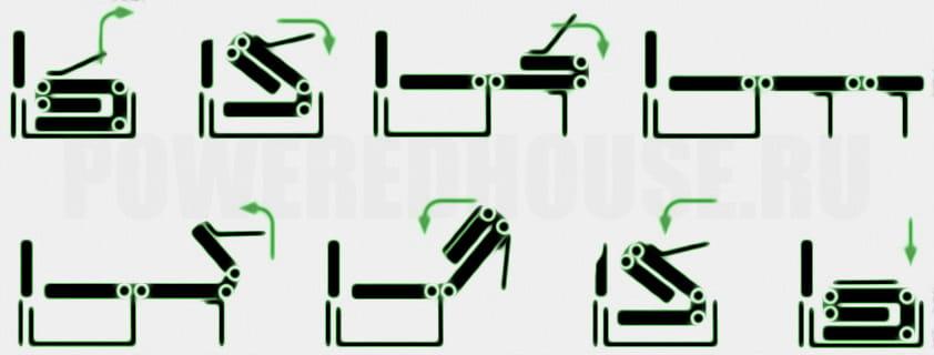 система трансформации дивана французская раскладушка