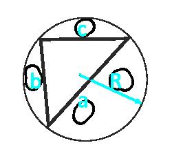 площадь треугольника по радиусу описанной окружности и трем сторонам - расчет