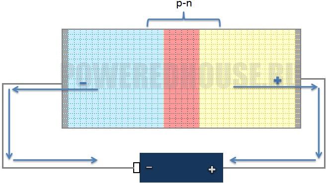 как работает транзистор (триод)