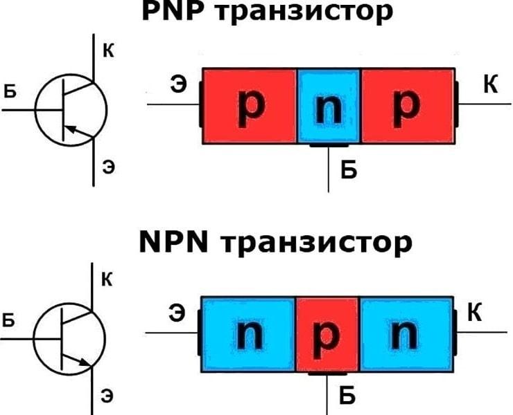 транзисторы по типу проводимости