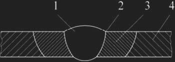 сварной шов - схема