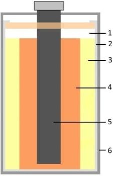 солевой гальванический элемент