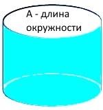 онлайн расчет объема и веса грунта для аквариума в виде цилиндра