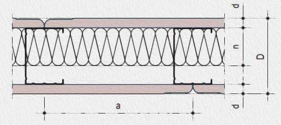 перегородка из гипсокартона C111