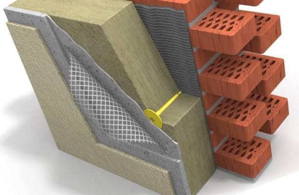 технология утепления минеральной ватой