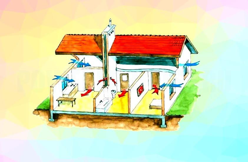 естественная вентиляция дома, квартиры