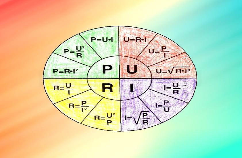 закон Ома - калькулятор, формулы, расчет